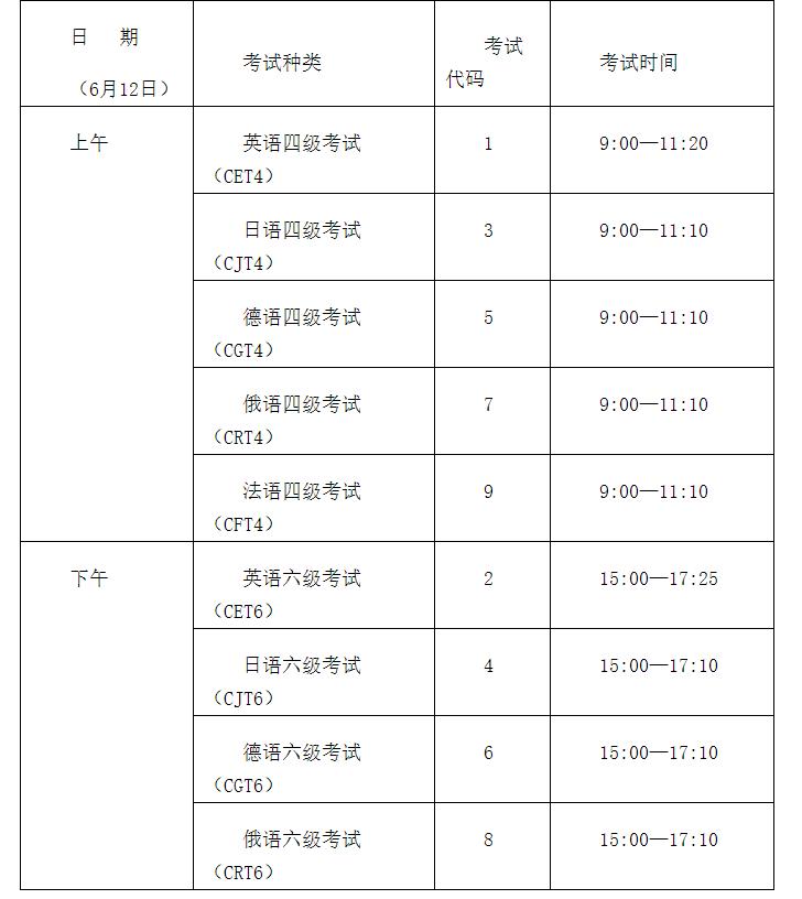 2021江西四六级考试报名时间,江西省四六级考试
