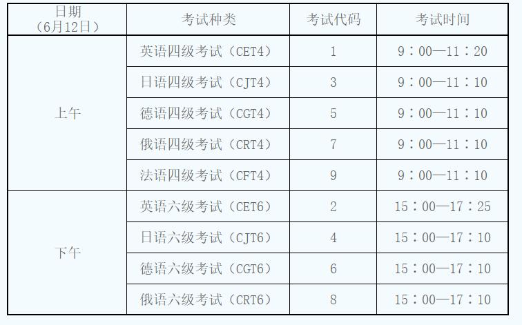 2021陕西省四六级考试时间,陕西省四六级考试报名