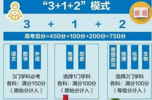 2021八省联考辽宁成绩已出!成绩查询入口在哪里?