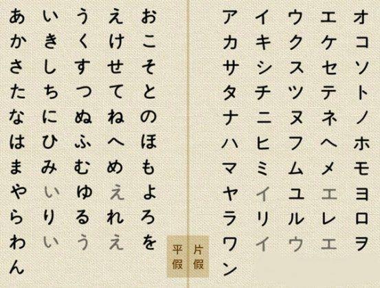 日语基础知识有哪些!日语入门学习软件!