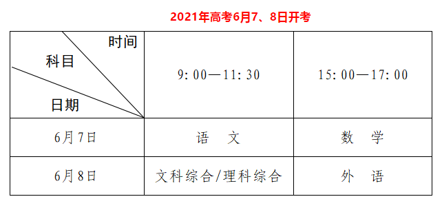 2021河南高考时间,2021河南高考录取分数线